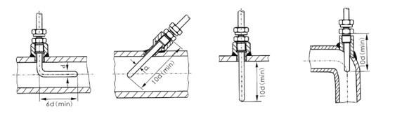 首页 产品介绍 ->温度仪表系列 ->基本类热电偶,热电阻  wz□k系列